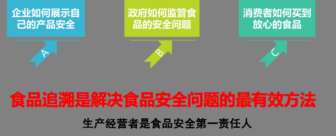 """万博体育matext登陆威信""""中学食堂食物变质"""":县教体局局长主动辞职"""