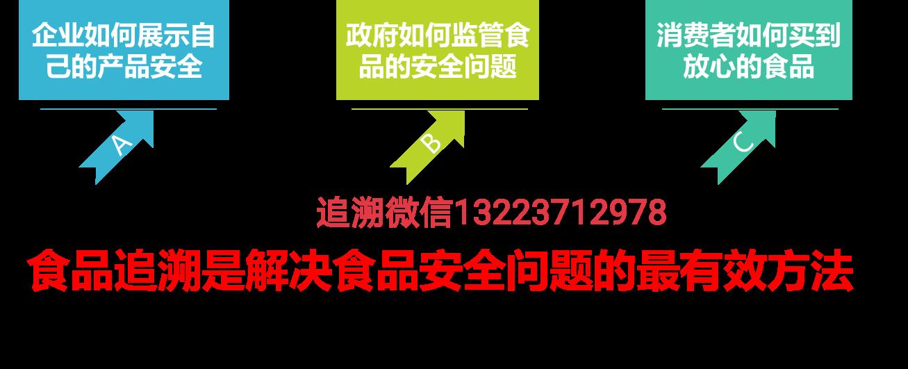 云南检出11批次不合格如果戒赌最好办法,涉及农兽药残留问题、重金属污染问题